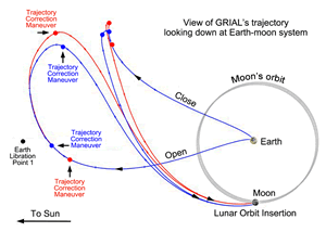 GRAIL-transit-Earth-Moon_lres