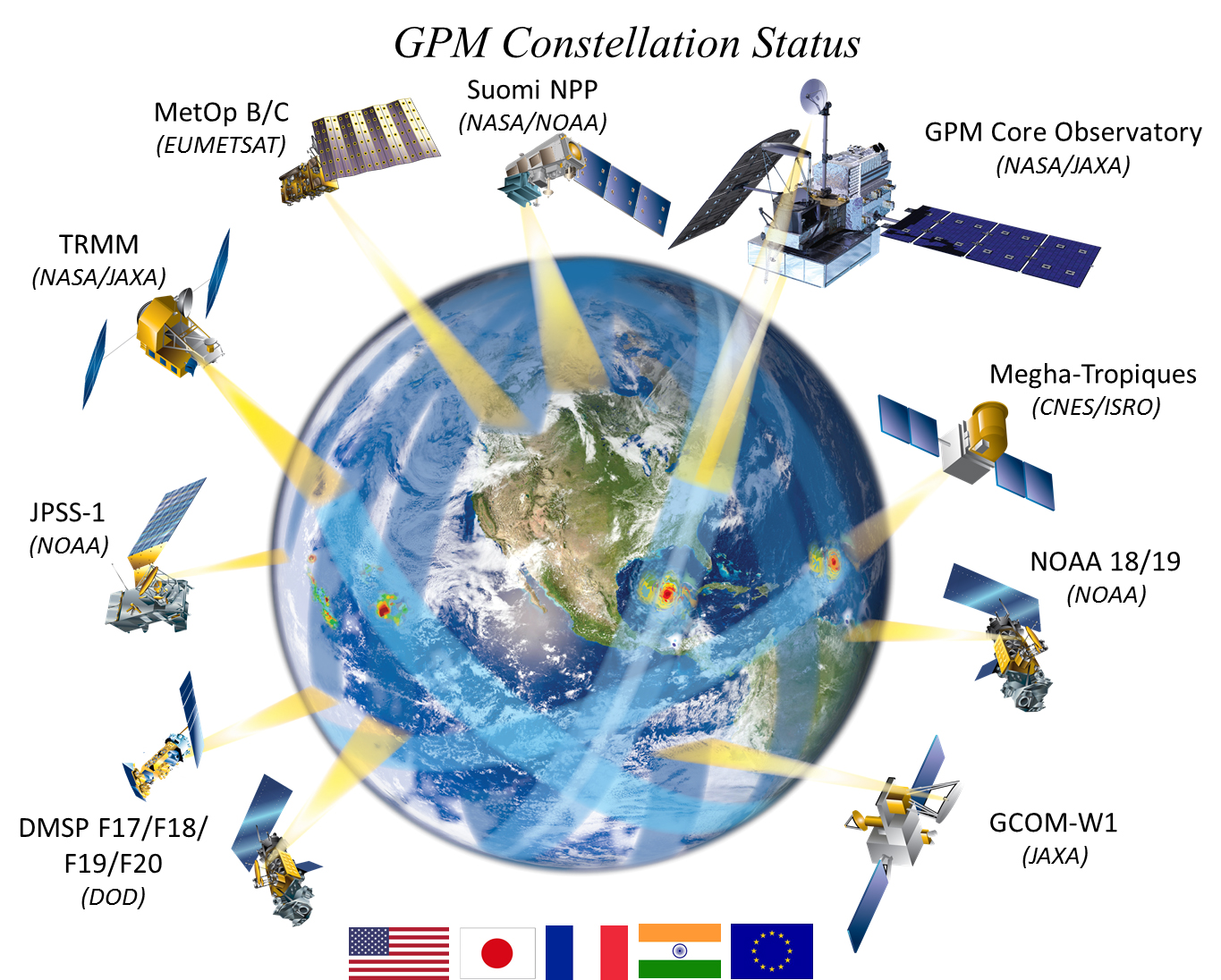 gpm_constellation_01_13_14